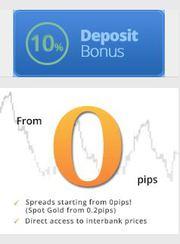 Online forex broker